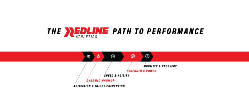 Redline path to performance