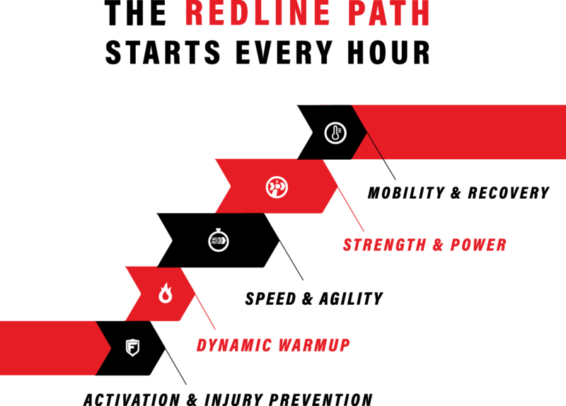 The Redline Path starts every hour